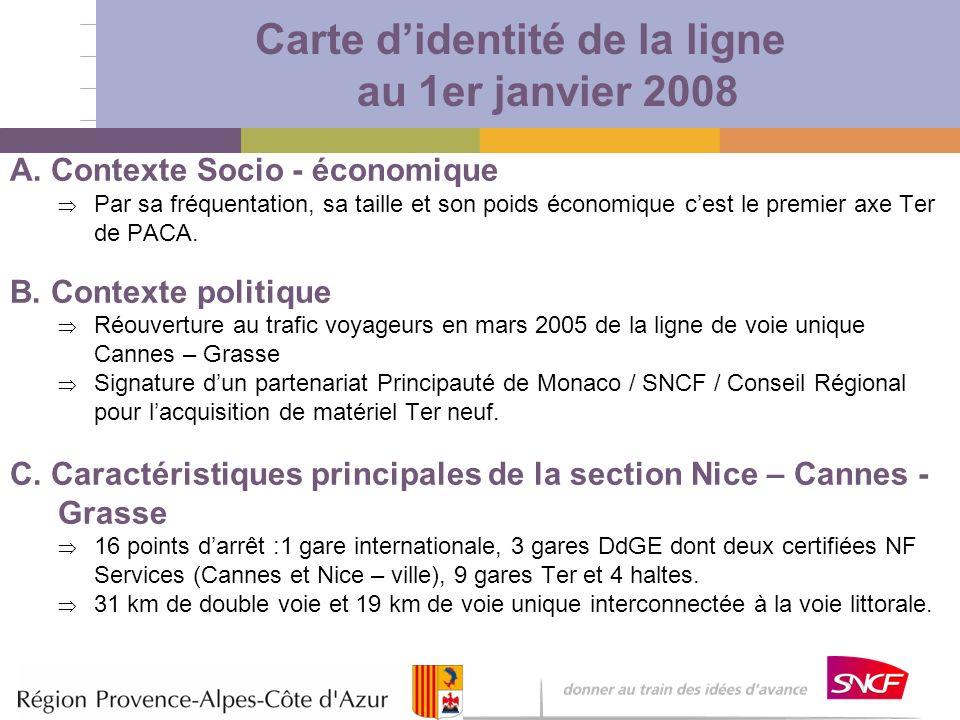 2 Carte didentité de la ligne au 1er janvier 2008 A. Contexte Socio - économique Par sa fréquentation, sa taille et son poids économique cest le premi