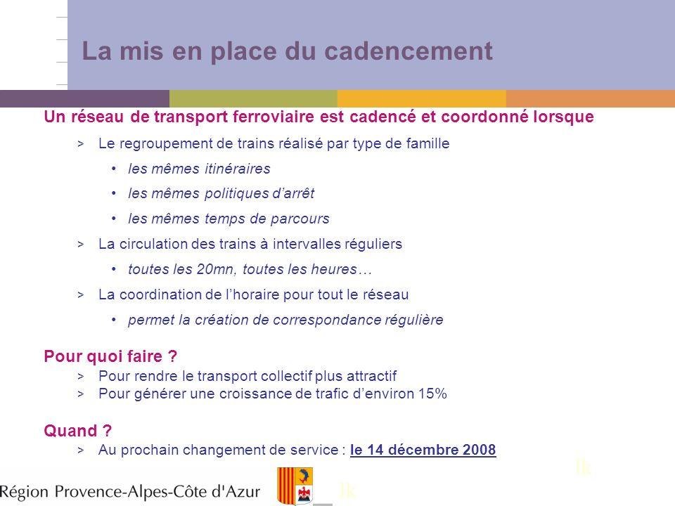 8 La mis en place du cadencement lk Un réseau de transport ferroviaire est cadencé et coordonné lorsque > Le regroupement de trains réalisé par type d