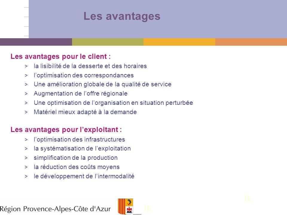 10 Les principes de la desserte lk La desserte TER Les Arcs/Grasse/Cannes/Nice/Vintimille > Loffre proposée se compose de 5 trains en heure de pointe : Les Arcs/Nice : 1 par heure.