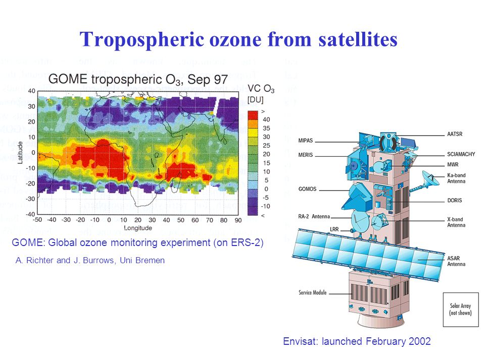 Tropospheric ozone from satellites GOME: Global ozone monitoring experiment (on ERS-2) A. Richter and J. Burrows, Uni Bremen Envisat: launched Februar