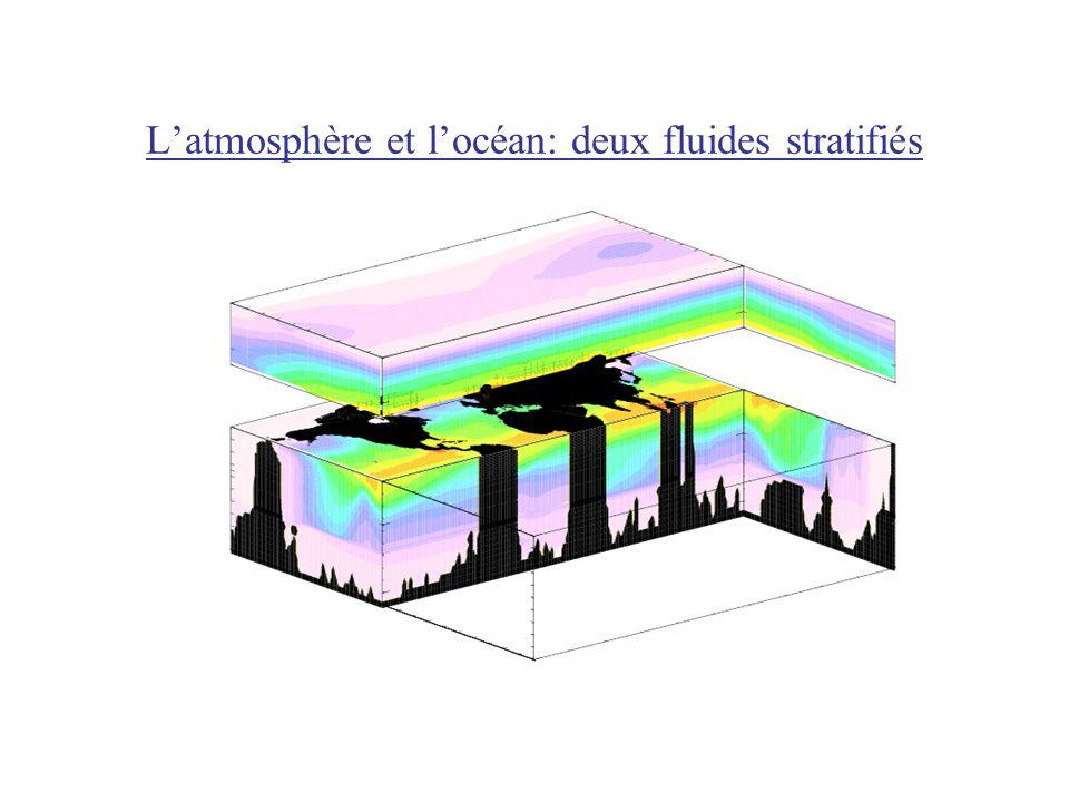 Latmosphère et locéan: deux fluides stratifiés