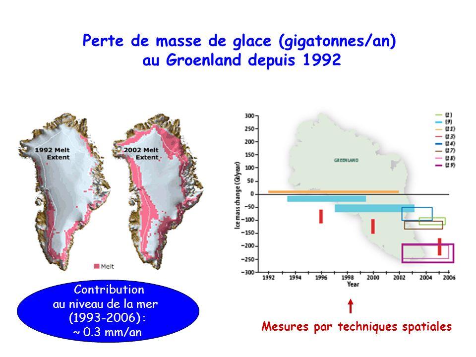 Perte de masse de glace (gigatonnes/an) au Groenland depuis 1992 Mesures par techniques spatiales Contribution au niveau de la mer (1993-2006) : ~ 0.3