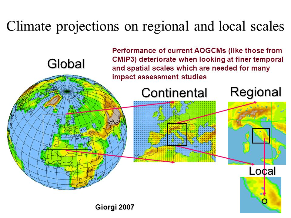 Climate projections on regional and local scales Global Continental Regional Local Performance of current AOGCMs (like those from CMIP3) deteriorate when looking at finer temporal and spatial scales which are needed for many impact assessment studies.