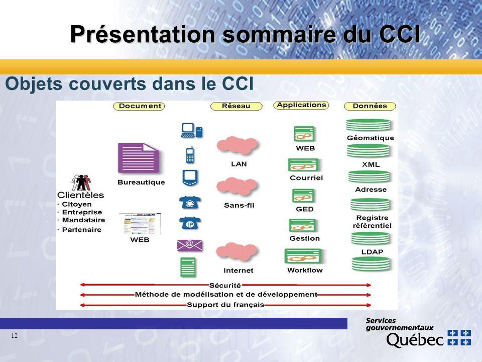 Présentation sommaire du CCI Objets couverts dans le CCI 12