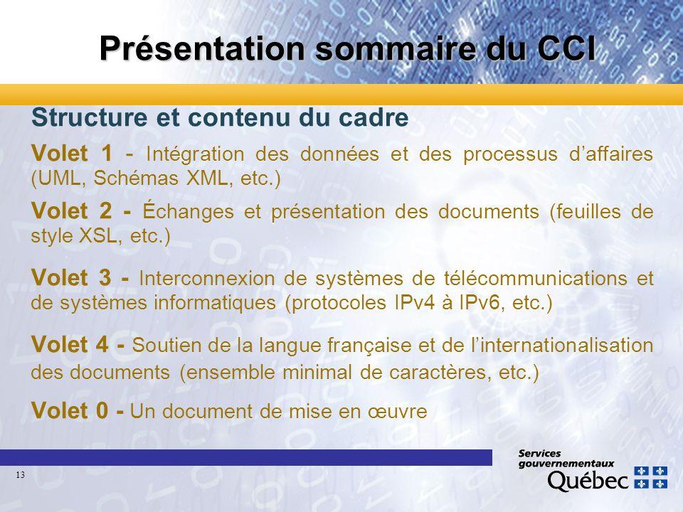Présentation sommaire du CCI Structure et contenu du cadre Volet 1 - Intégration des données et des processus daffaires (UML, Schémas XML, etc.) Volet