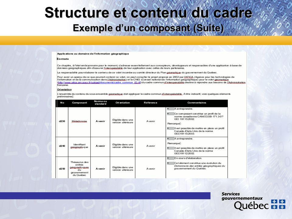 Structure et contenu du cadre Exemple dun composant (Suite)