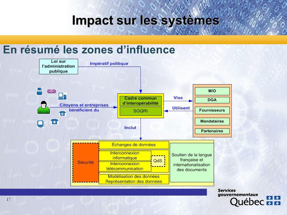 Impact sur les systèmes En résumé les zones dinfluence 17