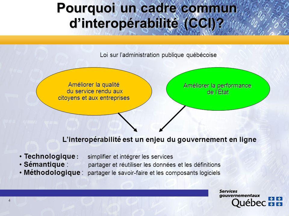 Pourquoi un cadre commun dinteropérabilité (CCI)? Améliorer la qualité du service rendu aux du service rendu aux citoyens et aux entreprises Améliorer