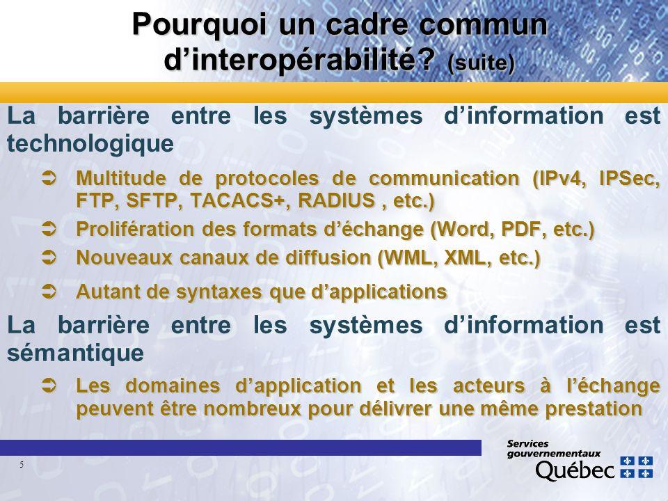 Pourquoi un cadre commun dinteropérabilité? (suite) La barrière entre les systèmes dinformation est technologique Multitude de protocoles de communica
