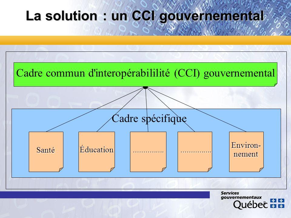 8 La solution : un CCI gouvernemental Cadre commun d'interopérabililité (CCI) gouvernemental Santé Environ-nement..............................Éducati