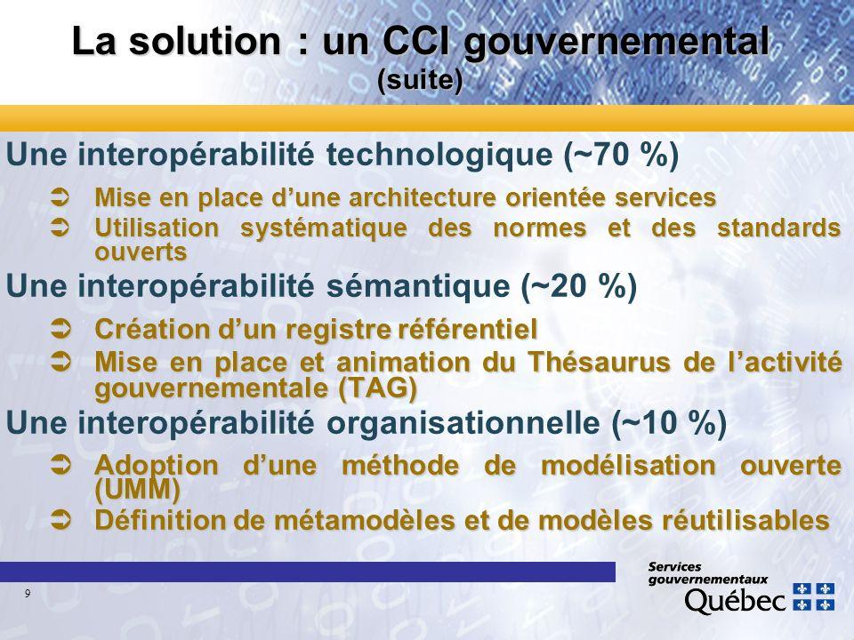 La solution : un CCI gouvernemental (suite) Une interopérabilité technologique (~70 %) Mise en place dune architecture orientée services Mise en place