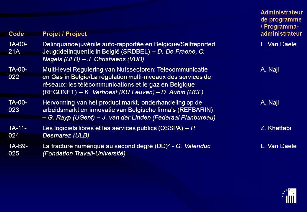 CodeProjet / Project Administrateur de programme / Programma- administrateur TA-00- 21A Delinquance juvénile auto-rapportée en Belgique/Selfreported Jeugddelinquentie in België (SRDBEL) – D.