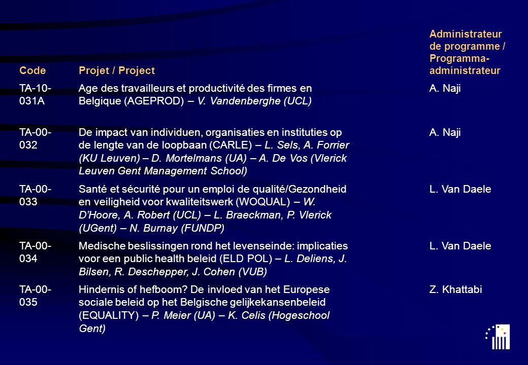 CodeProjet / Project Administrateur de programme / Programma- administrateur TA-10- 031A Age des travailleurs et productivité des firmes en Belgique (AGEPROD) – V.