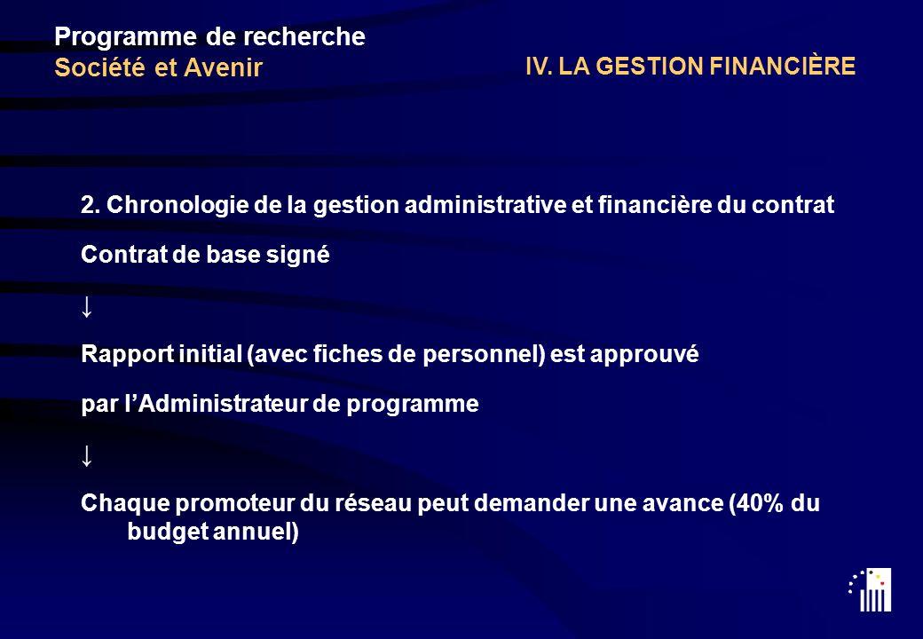 IV. LA GESTION FINANCIÈRE 2.