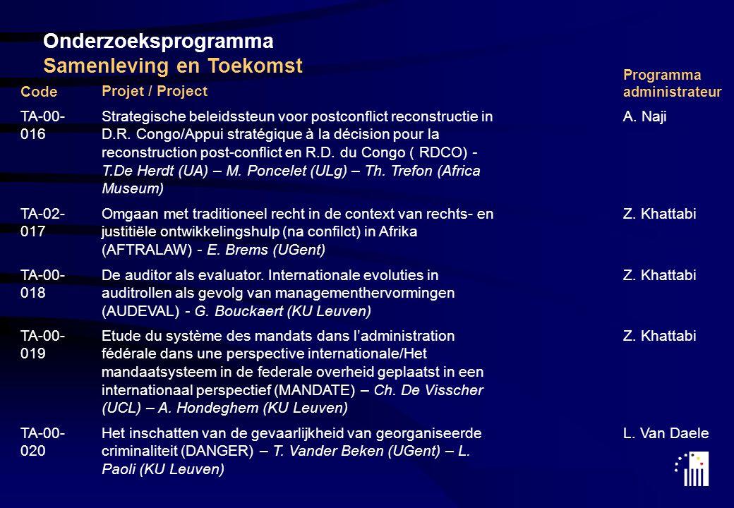 CodeProjet / Project Programma administrateur TA-00- 016 Strategische beleidssteun voor postconflict reconstructie in D.R.
