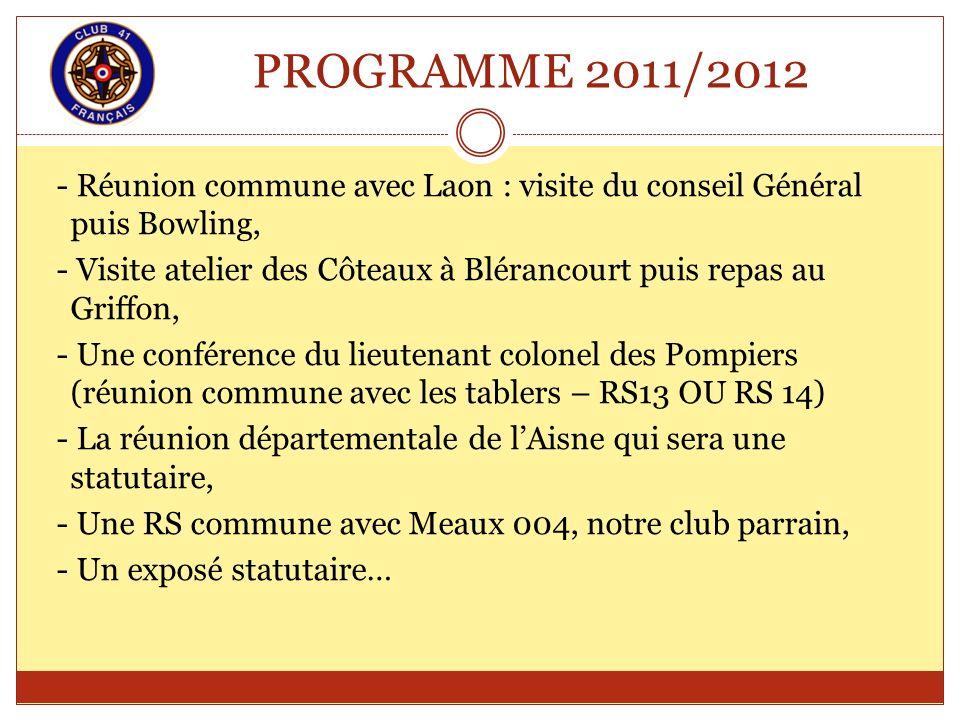 PROGRAMME 2011/2012 - Réunion commune avec Laon : visite du conseil Général puis Bowling, - Visite atelier des Côteaux à Blérancourt puis repas au Gri