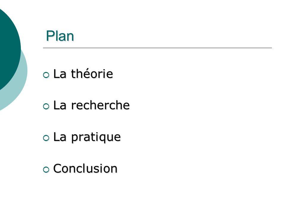 Plan La théorie La théorie La recherche La recherche La pratique La pratique Conclusion Conclusion
