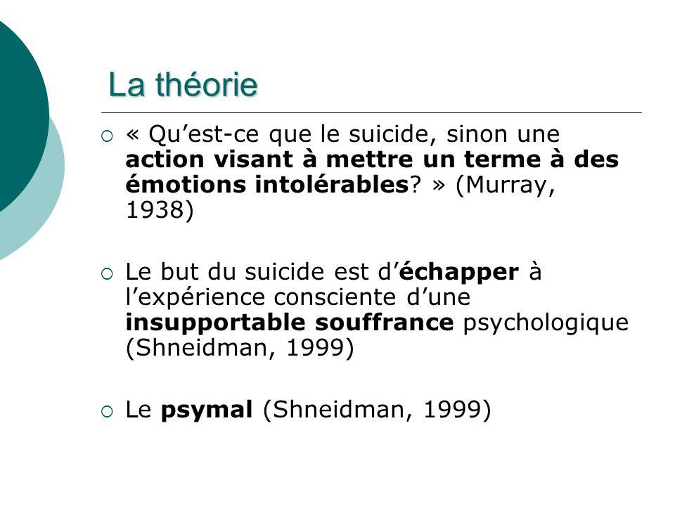 La théorie « Quest-ce que le suicide, sinon une action visant à mettre un terme à des émotions intolérables.