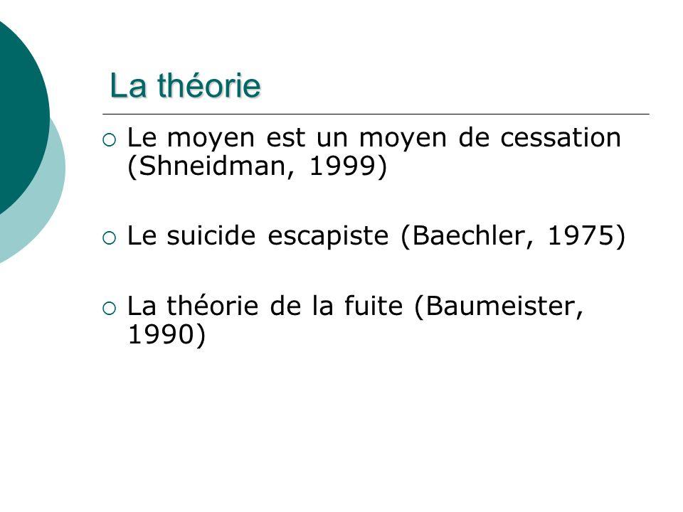 La théorie Le moyen est un moyen de cessation (Shneidman, 1999) Le suicide escapiste (Baechler, 1975) La théorie de la fuite (Baumeister, 1990)