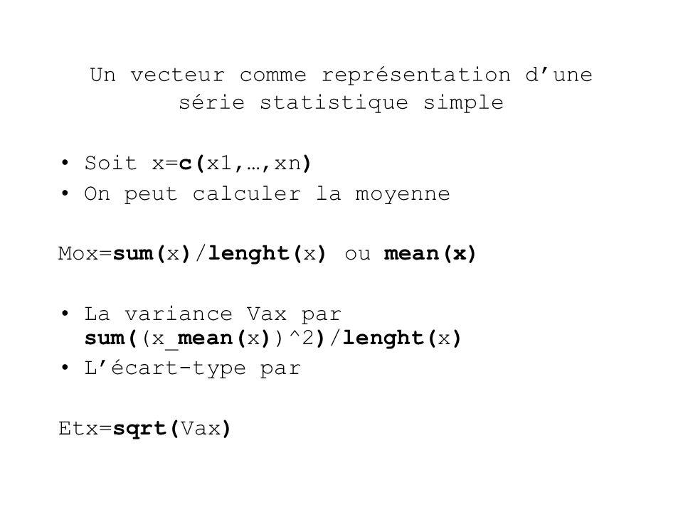 Un vecteur comme représentation dune série statistique simple Soit x=c(x1,…,xn) On peut calculer la moyenne Mox=sum(x)/lenght(x) ou mean(x) La variance Vax par sum((x_mean(x))^2)/lenght(x) Lécart-type par Etx=sqrt(Vax)