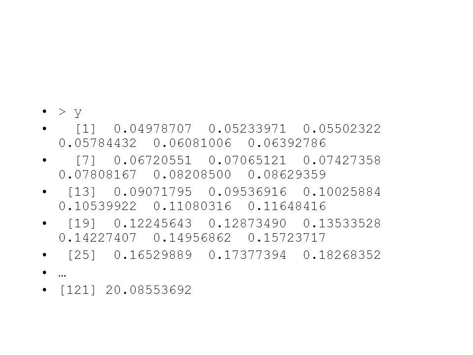 > y [1] 0.04978707 0.05233971 0.05502322 0.05784432 0.06081006 0.06392786 [7] 0.06720551 0.07065121 0.07427358 0.07808167 0.08208500 0.08629359 [13] 0