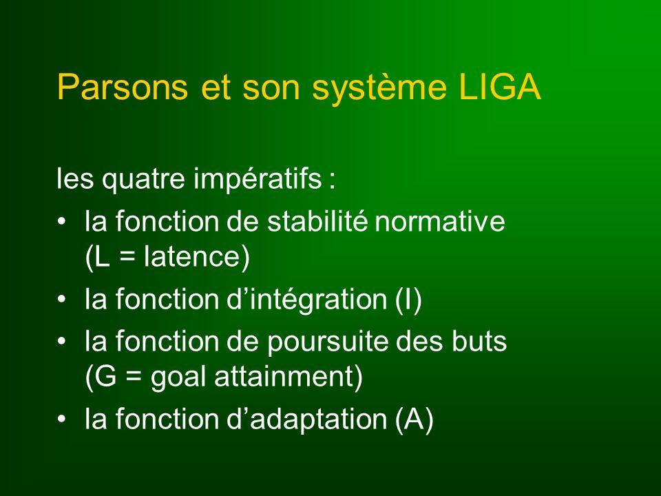 Parsons et son système LIGA socialisation = intériorisation dans sa personnalité de ces quatre impératifs forte proximité avec la psychanalyse de Freud