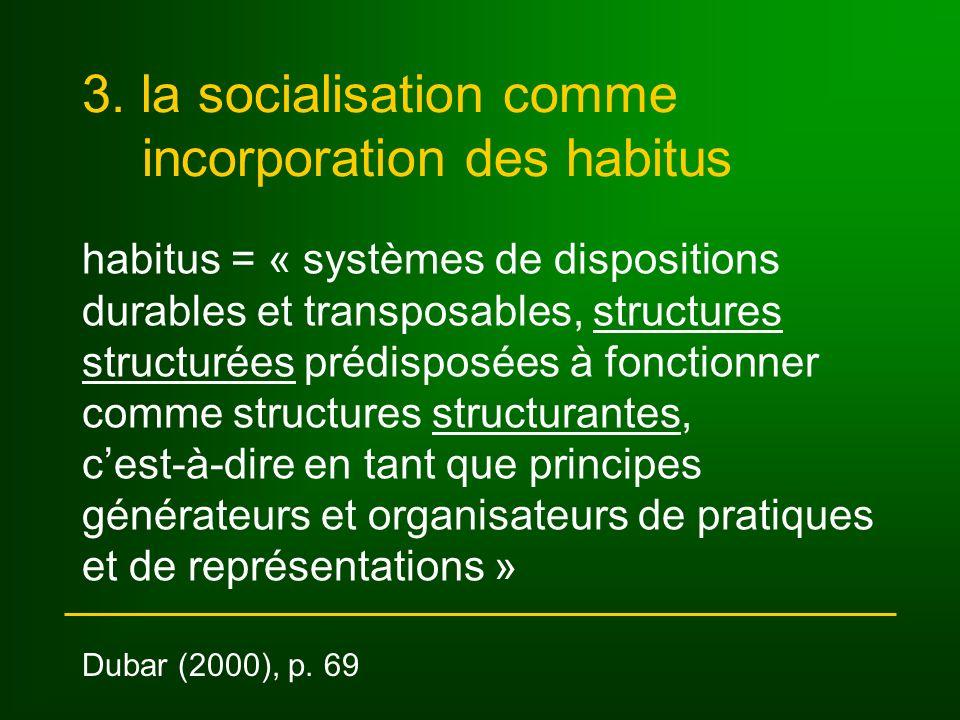 habitus structures structurées : dimension objective structures structurantes : dimension subjective