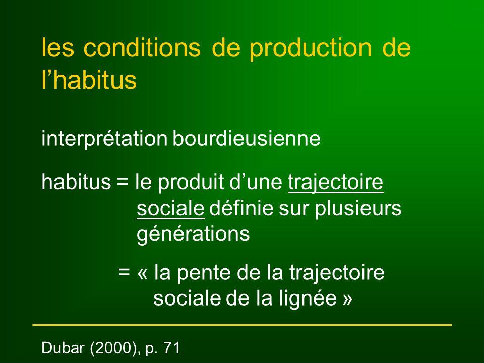 les conditions de production de lhabitus interprétation bourdieusienne habitus = le produit dune trajectoire sociale définie sur plusieurs générations