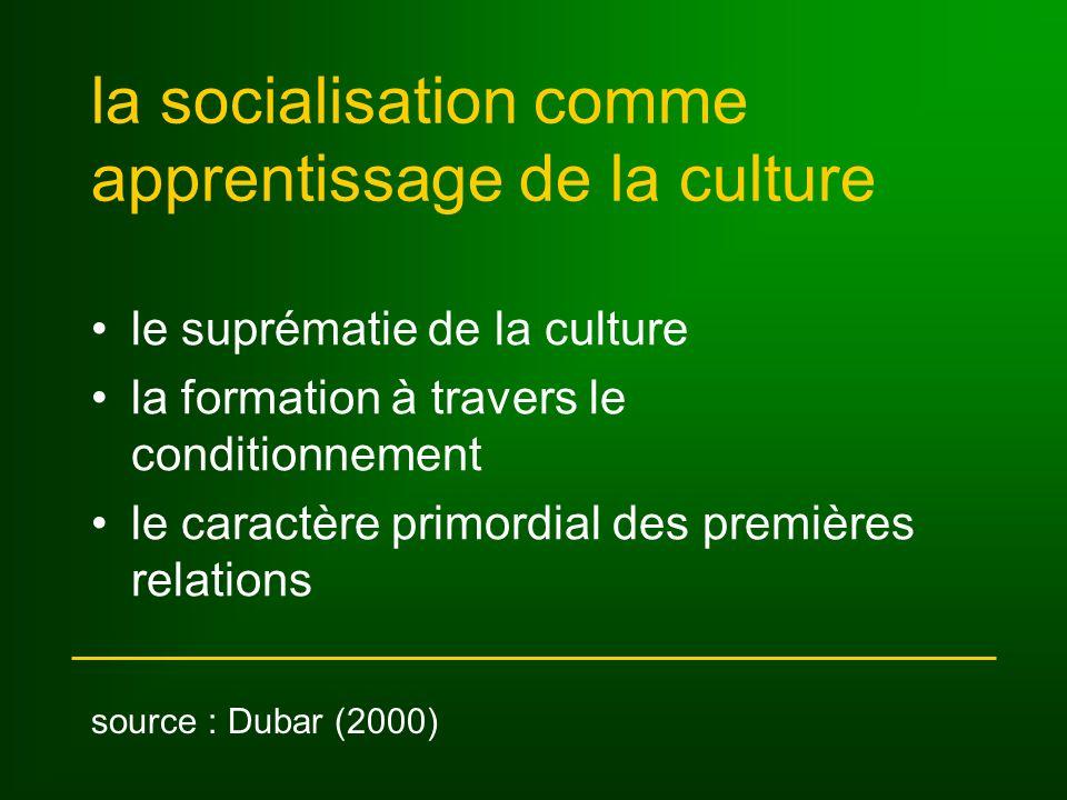 la socialisation comme apprentissage de la culture le suprématie de la culture la formation à travers le conditionnement le caractère primordial des p
