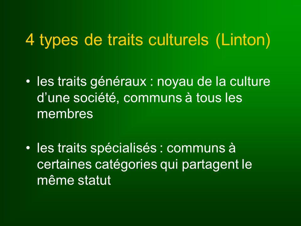 4 types de traits culturels (Linton) les traits alternatifs : des options de réactions aux mêmes situations les particularités individuelles : choix personnels essentielles pour le changement social
