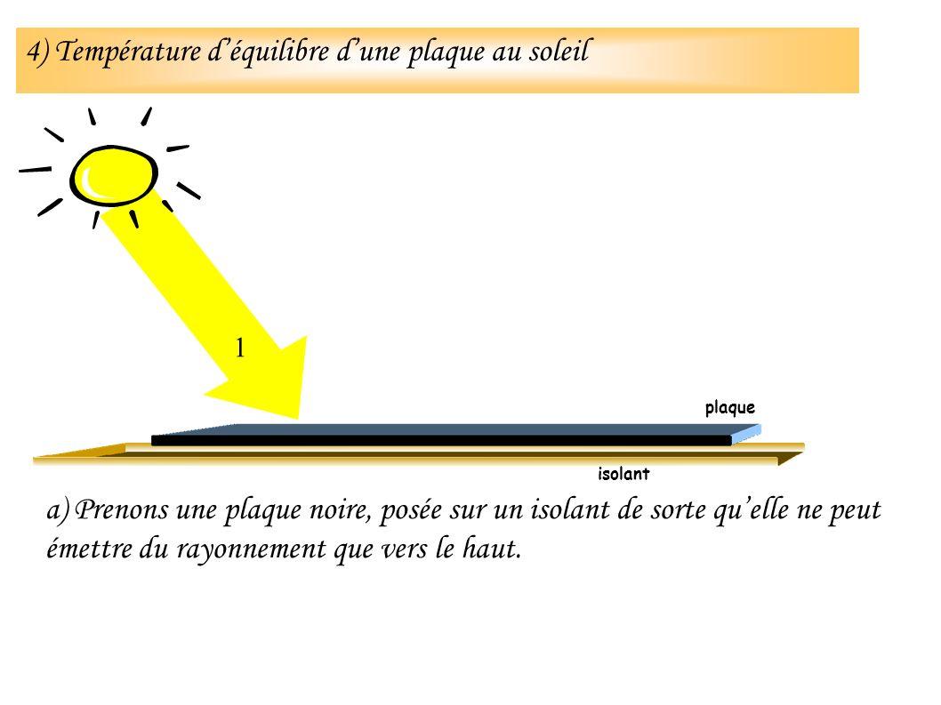 a) Prenons une plaque noire, posée sur un isolant de sorte quelle ne peut émettre du rayonnement que vers le haut. isolant 1 plaque 4) Température déq