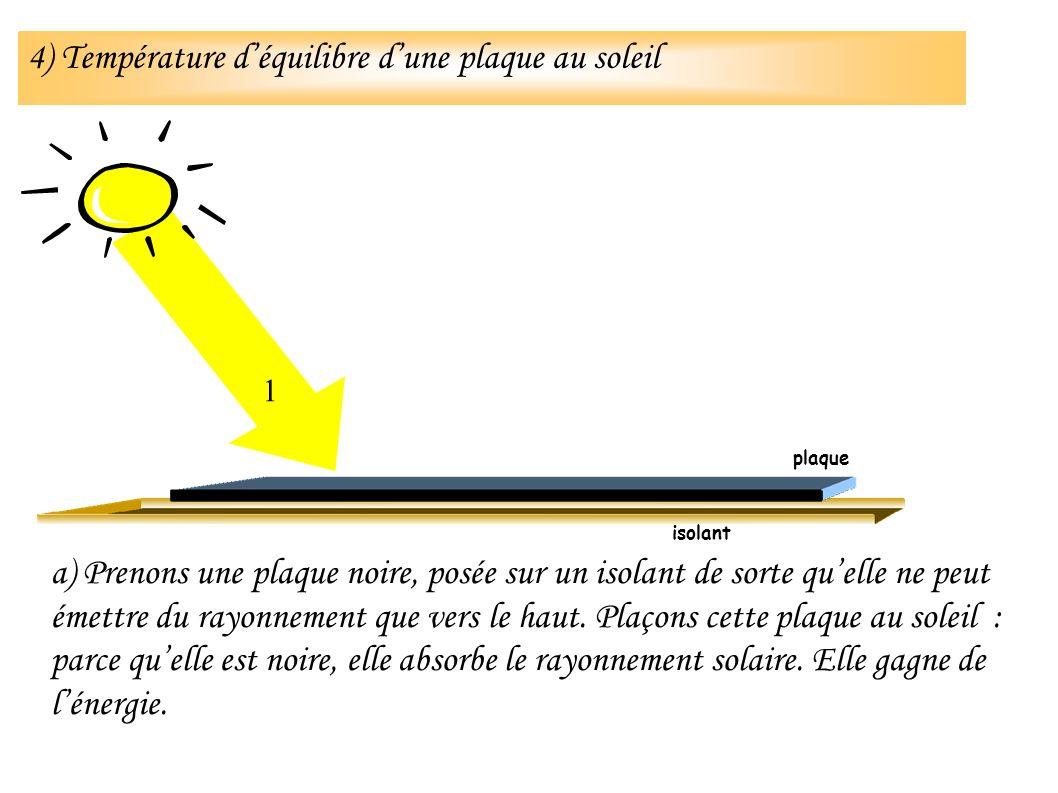 a) Prenons une plaque noire, posée sur un isolant de sorte quelle ne peut émettre du rayonnement que vers le haut. Plaçons cette plaque au soleil : pa