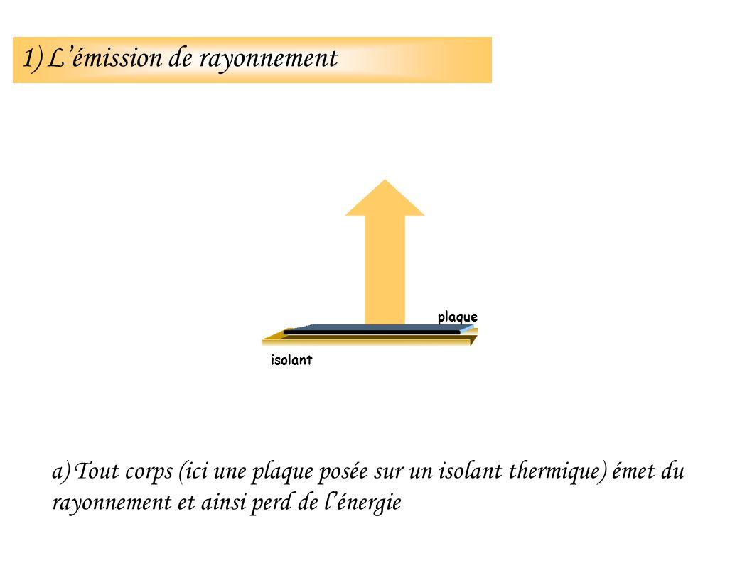 Labsorption par la vitre du rayonnement infrarouge émis par la plaque lui fait gagner de lénergie donc sa température sélève.