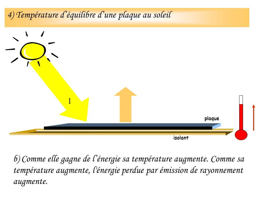 isolant 1 plaque b) Comme elle gagne de lénergie sa température augmente.