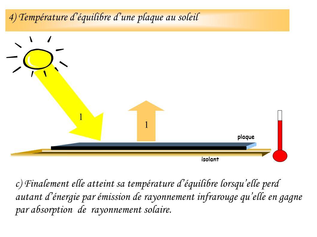 c) Finalement elle atteint sa température déquilibre lorsquelle perd autant dénergie par émission de rayonnement infrarouge quelle en gagne par absorp