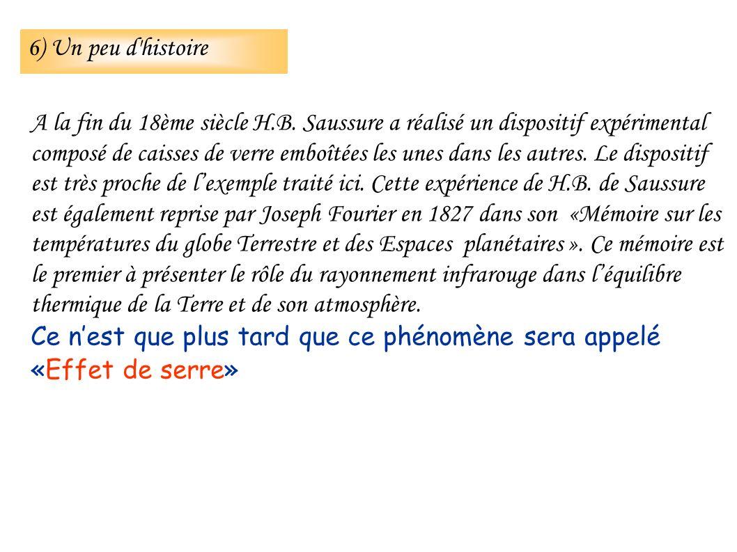 A la fin du 18ème siècle H.B. Saussure a réalisé un dispositif expérimental composé de caisses de verre emboîtées les unes dans les autres. Le disposi