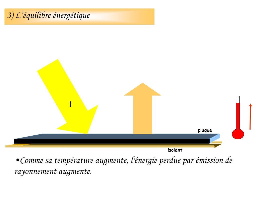 isolant Vitre 1 1 1/2 plaque Comme la plaque reçoit plus dénergie, sa température augmente et donc émet davantage de rayonnement infrarouge.