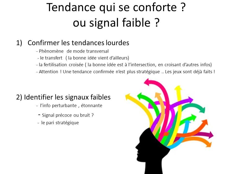 Tendance qui se conforte ? ou signal faible ? 1)Confirmer les tendances lourdes - Phènomène de mode transversal - le transfert ( la bonne idée vient d