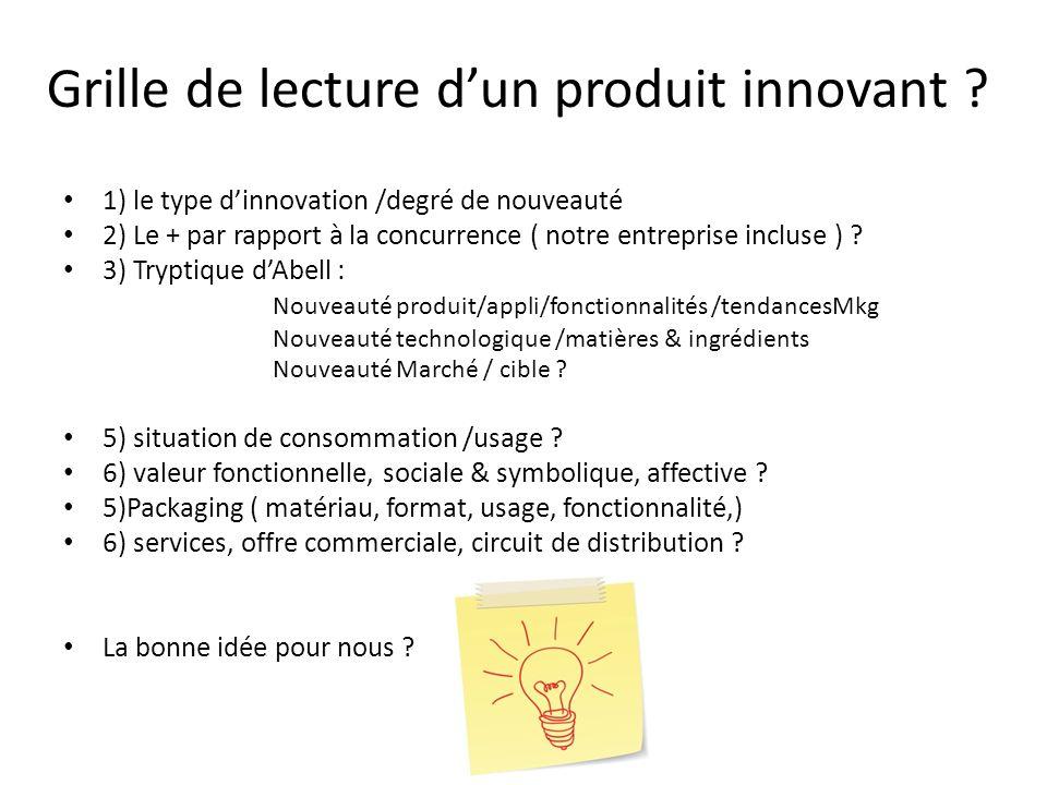 Grille de lecture dun produit innovant ? 1) le type dinnovation /degré de nouveauté 2) Le + par rapport à la concurrence ( notre entreprise incluse )