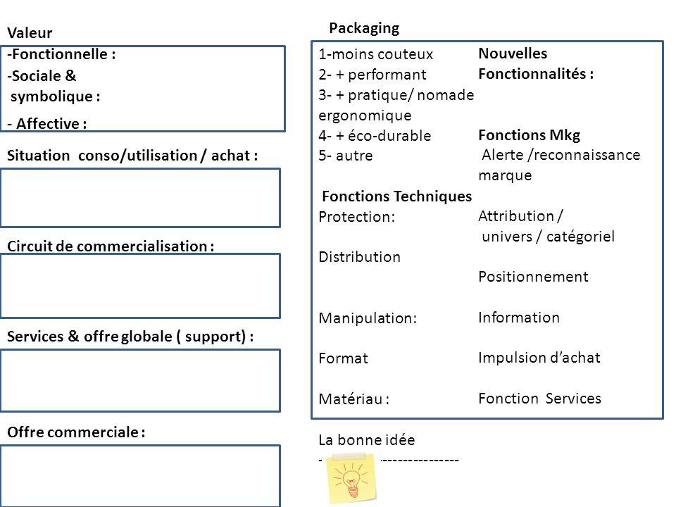 Valeur Situation conso/utilisation / achat : Packaging Circuit de commercialisation : Services & offre globale ( support) : Offre commerciale : -Socia
