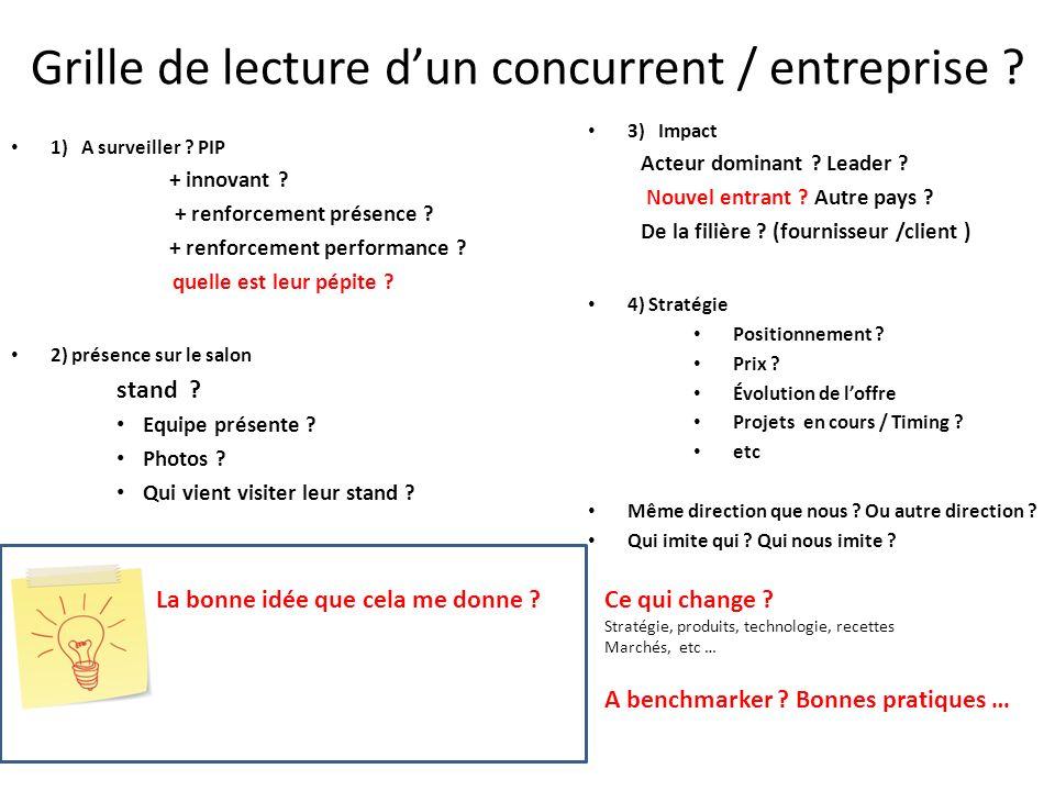Grille de lecture dun concurrent / entreprise ? 1) A surveiller ? PIP + innovant ? + renforcement présence ? + renforcement performance ? quelle est l