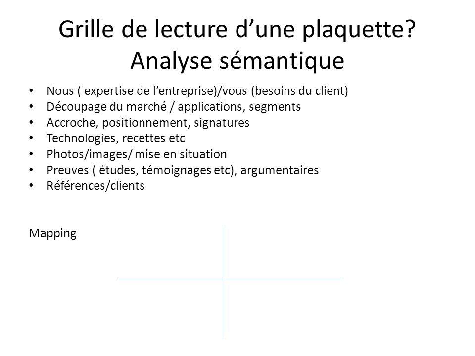 Grille de lecture dune plaquette? Analyse sémantique Nous ( expertise de lentreprise)/vous (besoins du client) Découpage du marché / applications, seg