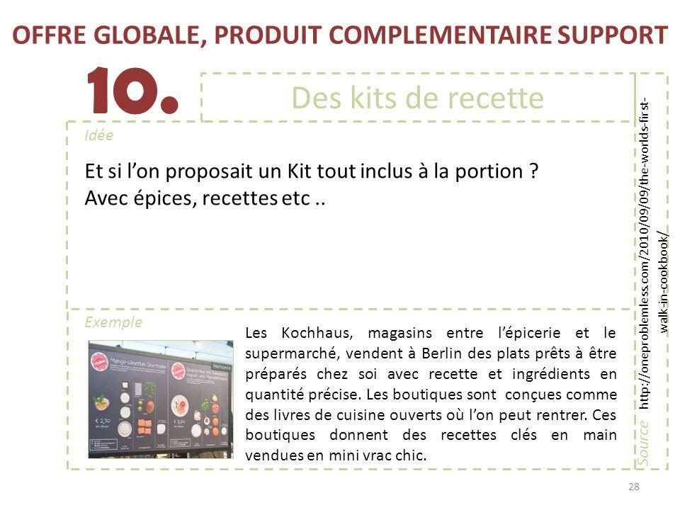 OFFRE GLOBALE, PRODUIT COMPLEMENTAIRE SUPPORT 28 Exemple Idée 10. Des kits de recette Les Kochhaus, magasins entre lépicerie et le supermarché, venden