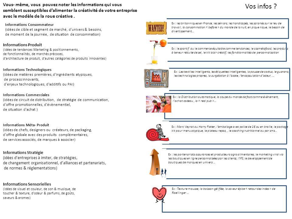 Informations Commerciales (idées de circuit de distribution, de stratégie de communication, doffre promotionnelles, dévènementiel, de situation dachat