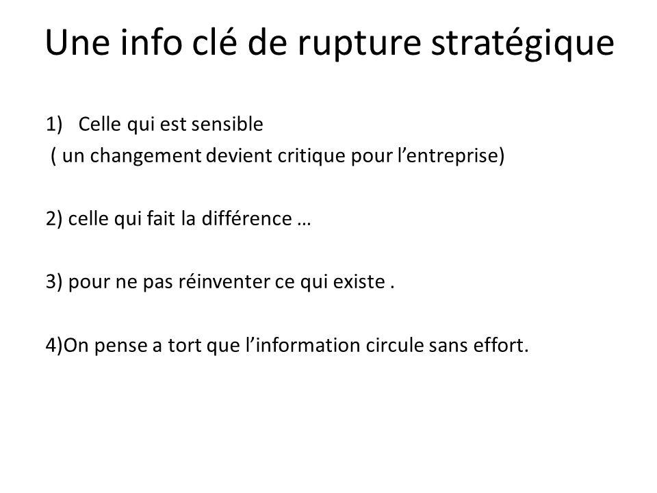 Une info clé de rupture stratégique 1)Celle qui est sensible ( un changement devient critique pour lentreprise) 2) celle qui fait la différence … 3) p