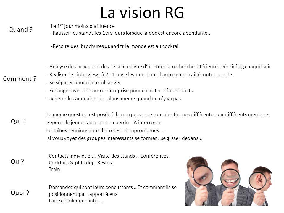 La vision RG - Analyse des brochures dès le soir, en vue dorienter la recherche ultérieure.Débriefing chaque soir - Réaliser les interviews à 2: 1 pos