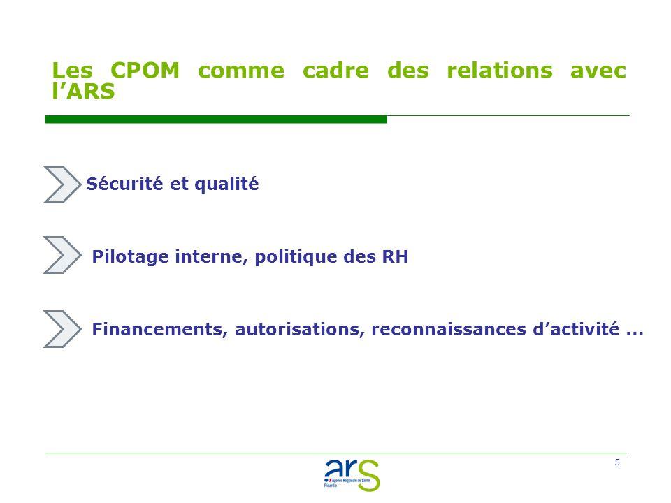 5 Les CPOM comme cadre des relations avec lARS Sécurité et qualité Pilotage interne, politique des RH Financements, autorisations, reconnaissances dactivité...