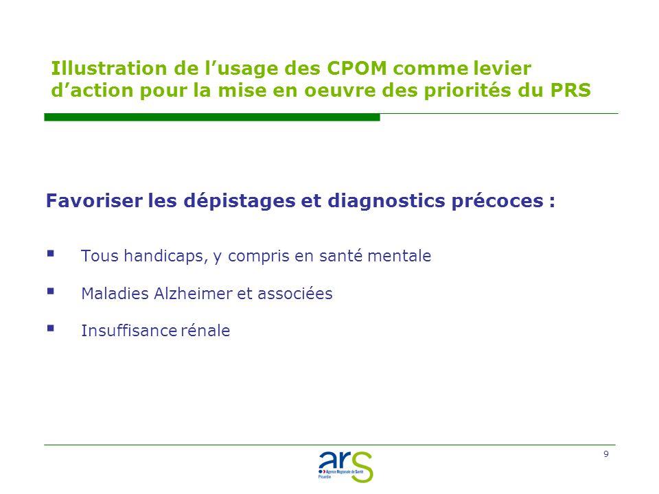 9 Illustration de lusage des CPOM comme levier daction pour la mise en oeuvre des priorités du PRS Favoriser les dépistages et diagnostics précoces : Tous handicaps, y compris en santé mentale Maladies Alzheimer et associées Insuffisance rénale
