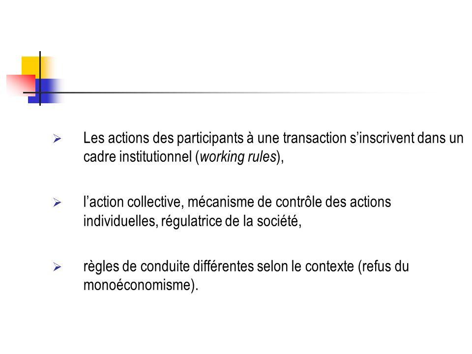 Les actions des participants à une transaction sinscrivent dans un cadre institutionnel ( working rules ), laction collective, mécanisme de contrôle des actions individuelles, régulatrice de la société, règles de conduite différentes selon le contexte (refus du monoéconomisme).