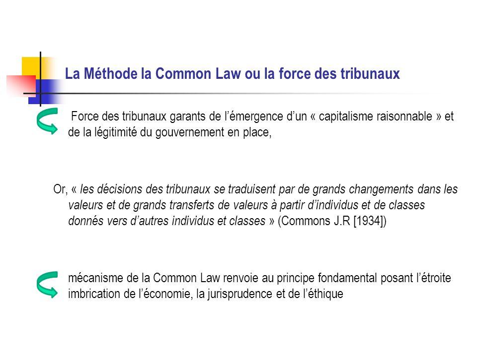 La Méthode la Common Law ou la force des tribunaux Force des tribunaux garants de lémergence dun « capitalisme raisonnable » et de la légitimité du gouvernement en place, Or, « les décisions des tribunaux se traduisent par de grands changements dans les valeurs et de grands transferts de valeurs à partir dindividus et de classes donnés vers dautres individus et classes » (Commons J.R [1934]) mécanisme de la Common Law renvoie au principe fondamental posant létroite imbrication de léconomie, la jurisprudence et de léthique